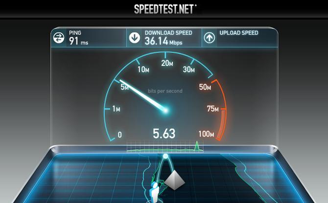 test internet speed online